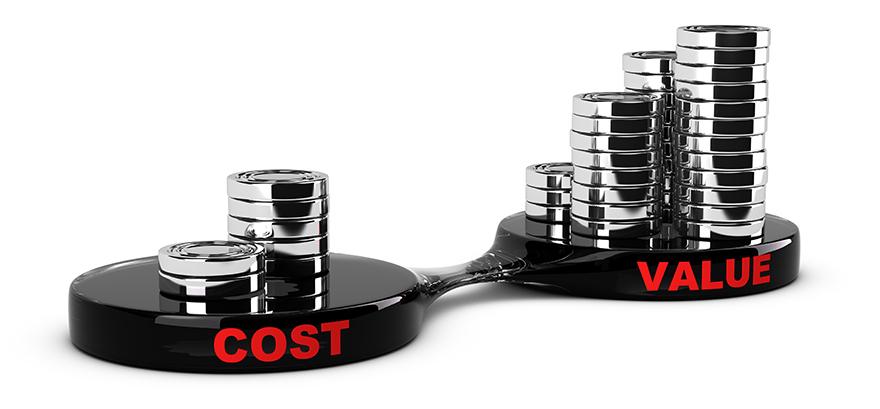 3) テレビCMとテレビPRの費用対効果のイメージ